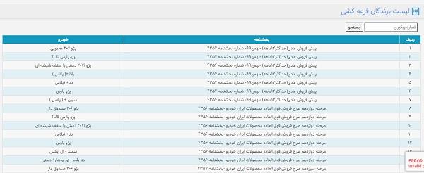 جهت ورود به صفحه نتایج قرعه کشی ایران خودرو کلیک کنید